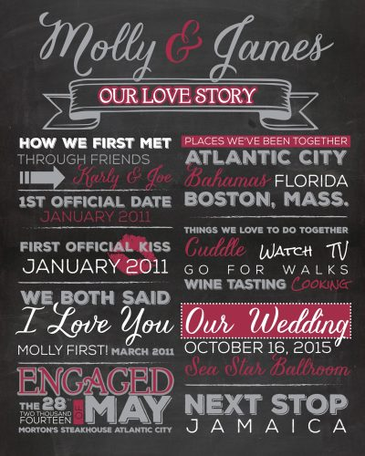 Love Story Poster for Bridal Shower