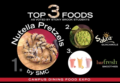 Food Expo Graphic